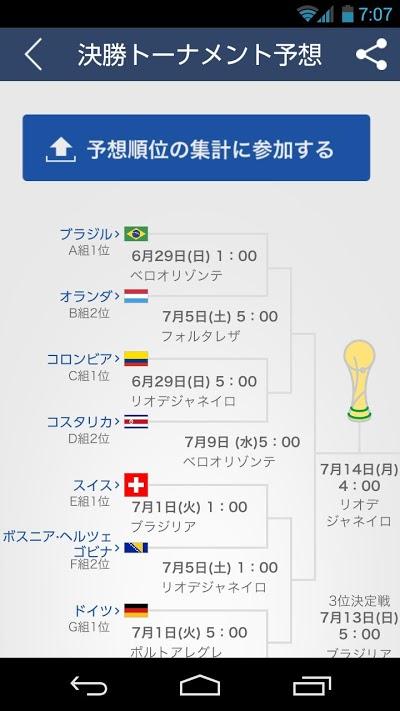 日経W杯2014 Androidアプリ