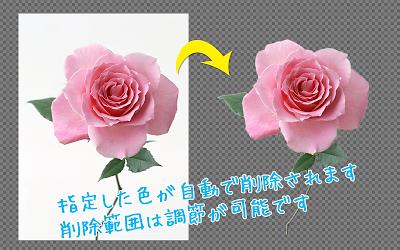 背景透過 -写真を切り抜き、背景透明でスタンプを無料で作成- Androidアプリ