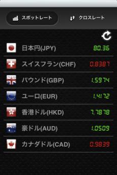 為替レート iPhoneアプリ