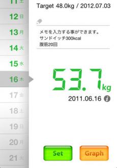 レコーディング体重・ダイエット iPhoneアプリ