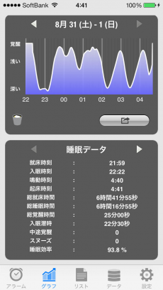 Sleep Meister - 睡眠サイクルアラーム iPhoneアプリ
