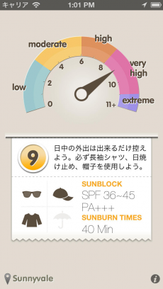 UV指数 iPhoneアプリ