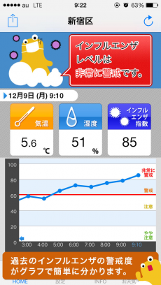 インフルエンザアラート: お天気ナビゲータ iPhoneアプリ